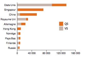 Top 10 Cognac importing countries June 2010 - May 2011