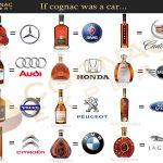 if-cognac-was-a-car