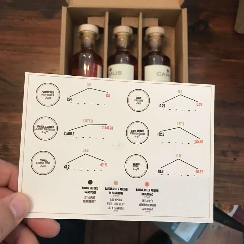 Card explaining Cognacs in a tasting set