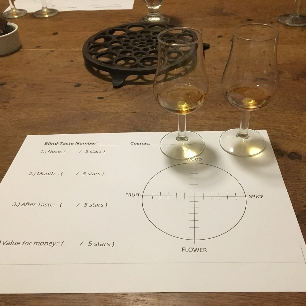 Blind tasting sheet with two cognac sniffer glasses